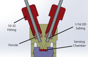 microfluidic-pressure-sensor-small